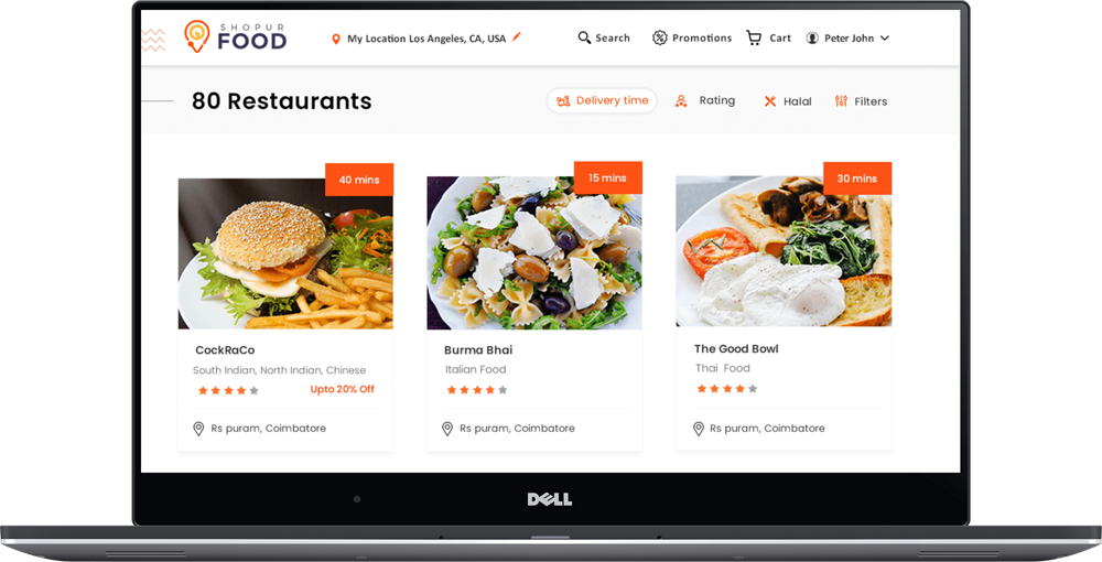 Admin panel of the food ordering system